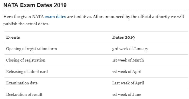 NATA-2019 Details